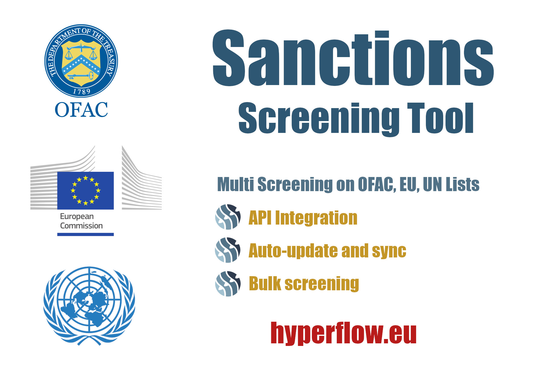 Sanctions Screening complete tool